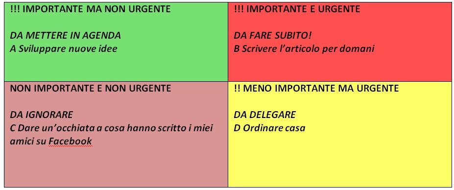 tabella gestione del tempo